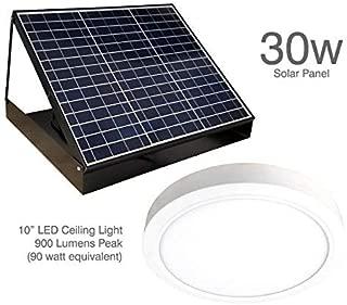 Cedar Hill Innovations 30w Solar LED Skylight
