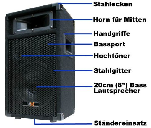 2X 400W DJ Party Lautsprecher Boxen Paar - 8