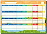 Sophies Kartenwelt Stadt Land Fluss Block im DIN A4 Format mit 50 Seiten - Stadt Land Spass - Gesellschaftsspiel für Kinder und Erwachsene - Das kreative Quizspiel als Coole Geschenkidee