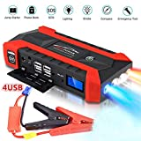 Best Portable Battery Jump Starters - Riloer 20000mAh Car Battery Jump Starter Pack, LCD Review