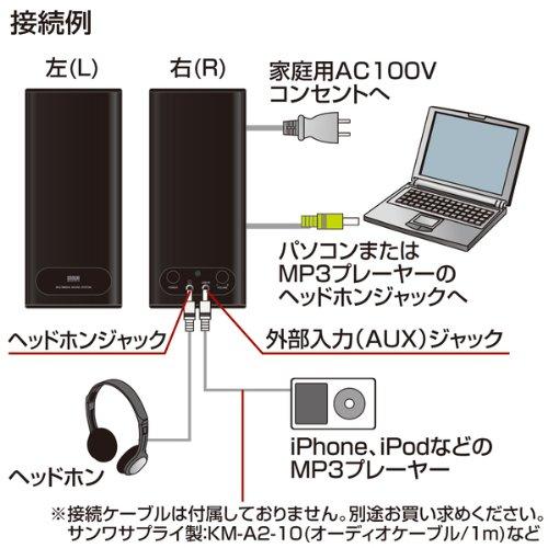 『サンワサプライ マルチメディアスピーカー MM-SPL5BK』の7枚目の画像