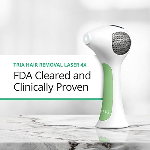 Tria Beauty Home FDA Approval