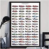 Formel 1 Meisterschaft Fahrer F1 Rennwagen Poster Kunst