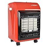 ProTemp PT-18PNCH-A Propane Cabinet Radiant Heater—18,000 BTU, Red