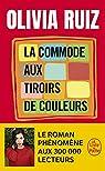 La Commode aux tiroirs de couleurs par Ruiz