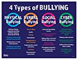 4 Types of Bullying Poster - Bullying Posters for Schools and Workplace - Anti Bullying Posters - No Bullying Poster for Classroom - Laminated - 17 inches x 22 inches
