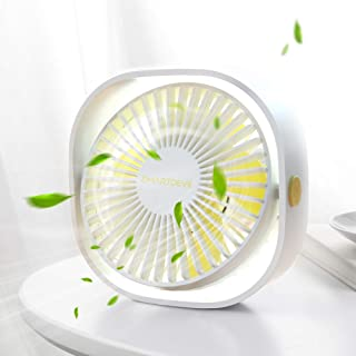 SMARTDEVIL Portable Desk Fan, Small Personal USB Desk Fan, Desktop Table Cooling Fan Powered by USB Fan with 3 Speeds, Str...