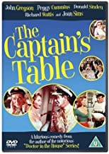 the captain's table film