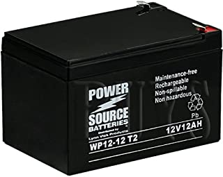 simplex sps power supply