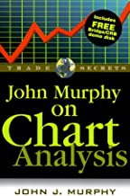 John Murphy on Chart Analysis