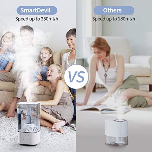 SmartDevil Humidificadores