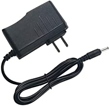BOLWEO AC 100-240V to DC 12V 1A Power Supply Adapter, 12W Adaptor Cord for LED Strip Lights, Yamaha Piano Keyboard,Speaker,Router,Monitor,CCTV Camera, DC Jack 5.5mmx2.1mm