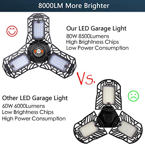 2-Pack LED Garage Lights 80W - 6000K Garage Lights Ceiling LED, 8000LM Deformable LED Garage Lighting Fixture, Shop Light with Adjustable Multi-Position Panels, LED Glow Light for Garage, Workshop 8