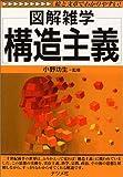 構造主義 (図解雑学)