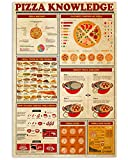 Grand Park Baker Poster Knowledge Baking Pizza History Topping Types Pizza Dough Cut Fun Facts Direct Pizza Grilling Abstract Wall Art for Living Room Home Decor Painting Vintage Poster No Frame