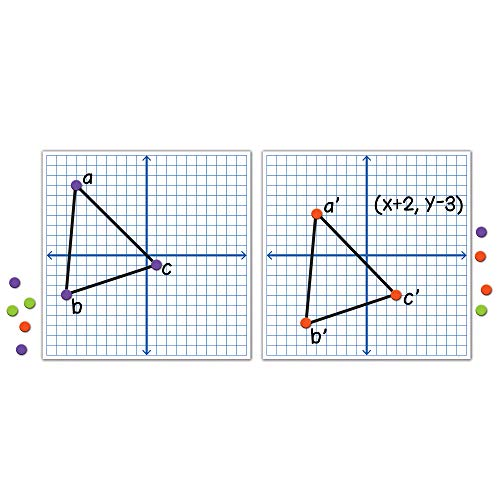 """EAI Education Magnetic X-Y Coordinate Grids 15"""" - Set of 2 with Counters"""
