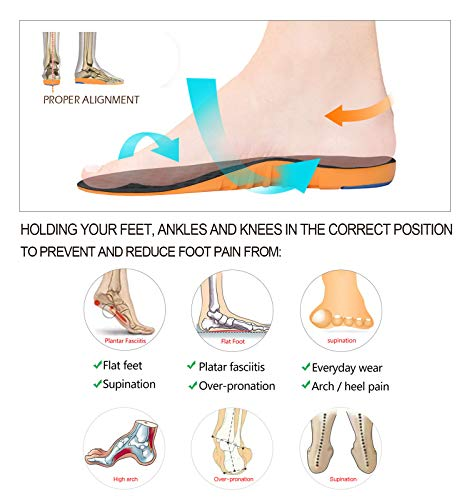 Shoe Insoles for Men Women Work Boots