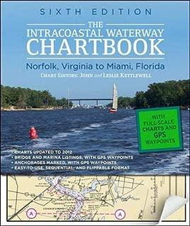 nautical charts naples florida