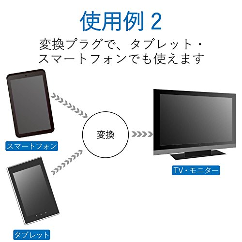『エレコム HDMI ケーブル 1.5m 4K×2K対応 スーパースリム ブラック DH-HD14SS15BK』のトップ画像