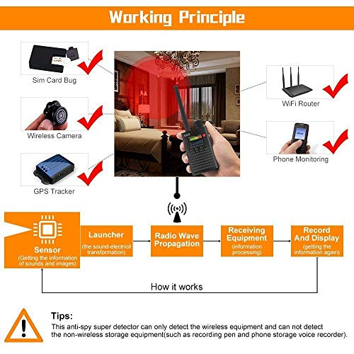 【Newest Version】 Dooreemee Anti Spy RF Signal Detector Bug Detector GPS Tracker Wireless Camera Amplification Ultra-high Sensitivity GSM Device Finder Handheld