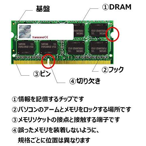 51WN1jYAVCL-「ASUS  Chromebox 2 CN62」のメモリ増設あれこれをまとめておく