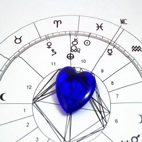 Der große Astrologie-Ratgeber Titelbild