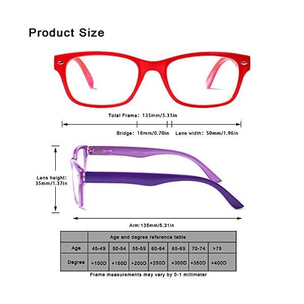 SIGVAN Reading Glasses 5 Packs Blue Light Blocking Eyeglasses Quality Spring Hinge Colorful Computer Readers for Women Men