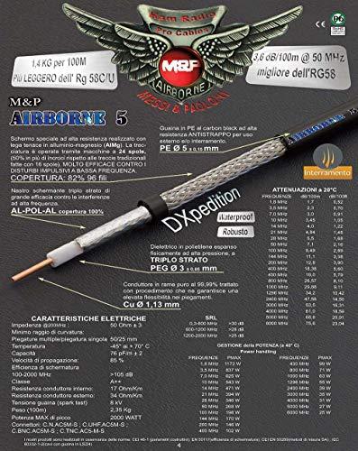 airbon 5Messi Paoloni Cable Coaxial–Bobina de 25metros
