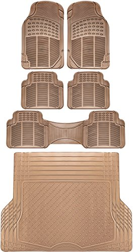 OxGord Ridged Rubber Floor Mats
