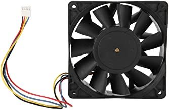 Best antminer l3+ for sale Reviews