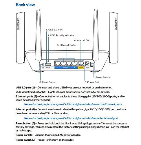 Linksys tri-band wifi router for home (max-stream ac2200 mu-mimo fast wireless router), black 12 provides up to 1,500 square feet of wi-fi coverage for 15+ wireless devices works with existing modem, simple setup through linksys app enjoy 4k hd streaming, gaming and more in high quality without buffering