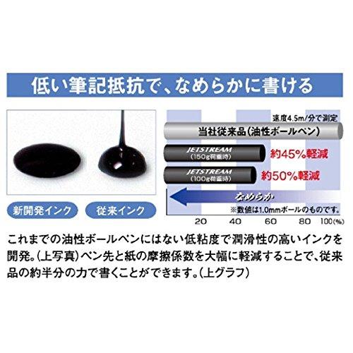 『三菱鉛筆 4色ボールペン ジェットストリーム 0.7 SXE4500071P.8 水色 パック』の3枚目の画像