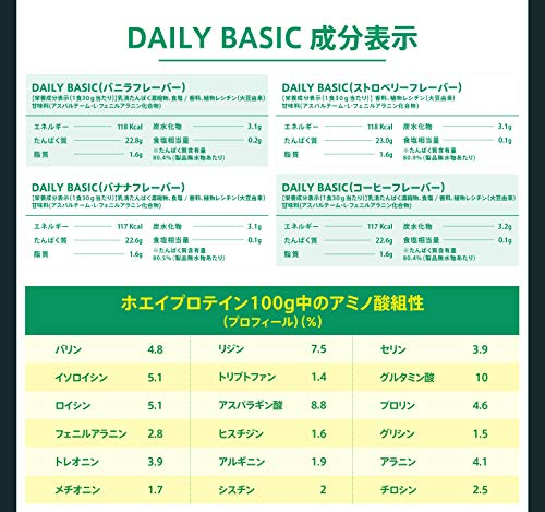 FIXITプロテインホエイプロテインDAILYBASIC1kg(バニラ)