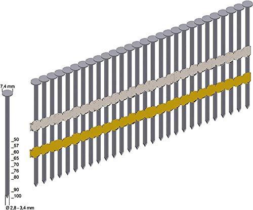 PREBENA® Rundkopf-Streifennägel 3000 St. RK31/90BK