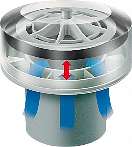 DURGO Belüftungsventil DN 50 für den Einsatz von 1 bis 4 Bäder mit Isolierung