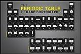 Pyramiden-Poster Periodensystem der Spielkontrolle