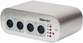 MIDI 4x4 USB MIDI interface
