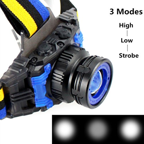 YURROAD LED Head Torch, Small Kids Headlamp (Included Built-in Battery,USB Charger)