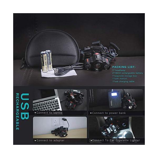 Cobiz Linterna Frontal Led, Linterna Led Alta Potencia 6000 Lúmenes 4 Tipos de Luz,la Batería 18650 XM-L T6 3 Led Luz… 2