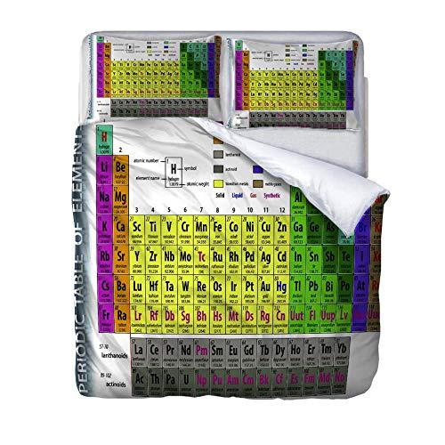 QCZNBL Patrón De Tabla Periódica