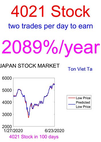 Price-Forecasting Models for Nissan Chemical Corp 4021 Stock (Nikkei 225 Components) (English Edition)