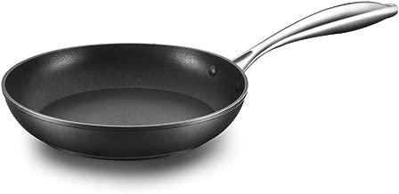 round electric frying pan
