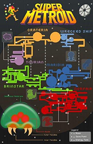 Der Museum Steckdose Charts von–Super Metroid Guide–A3Poster Druck