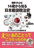 図解でわかる 14歳から知る日本戦後政治史 - インフォビジュアル研究所