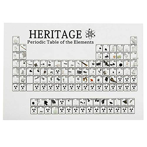 JIEHED Periodic Table Display with Elements Student Teacher Gifts Crafts Decor