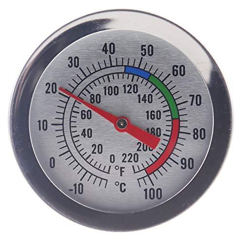 Termómetro para hacer velas – herramienta ideal para hacer velas para derretir...