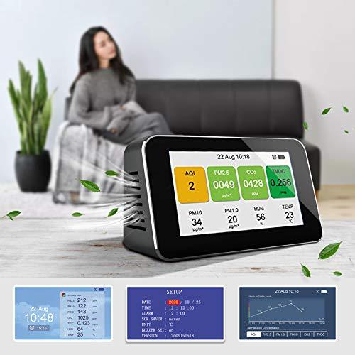 SEAAN Luftqualität Messgerät Innen, Multifunktionaler Luftqualität Wiederaufladbar für PM2.5 PM10 CO2 TVOC AQI, einfach zu bedienender und lesbarer Luftdetektor mit LCD