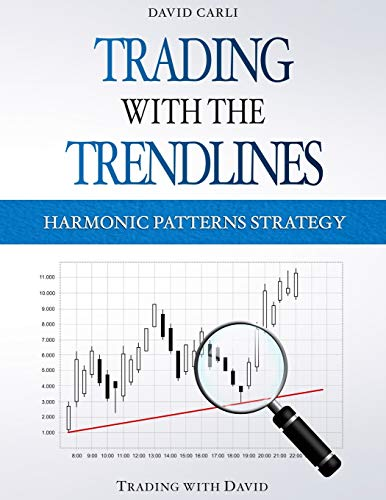 Trading with the Trendlines - Harmonic Patterns Strategy: Trading Strategy. Forex, Stocks, Futures, Commodity, CFD, ETF.