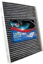 Bi-Trust Cabin Air Filter CF11664,Replacement for Kia Sorento 2011-2015 Hyundai Santa Fe 2009-2011