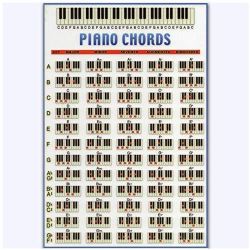 kldfig afbeelding op canvas schilderij affiche piano muziek sleutel oefening grafische kunst bord voor woonkamer en thuisdecoratie - 50 x 70 cm zonder lijst